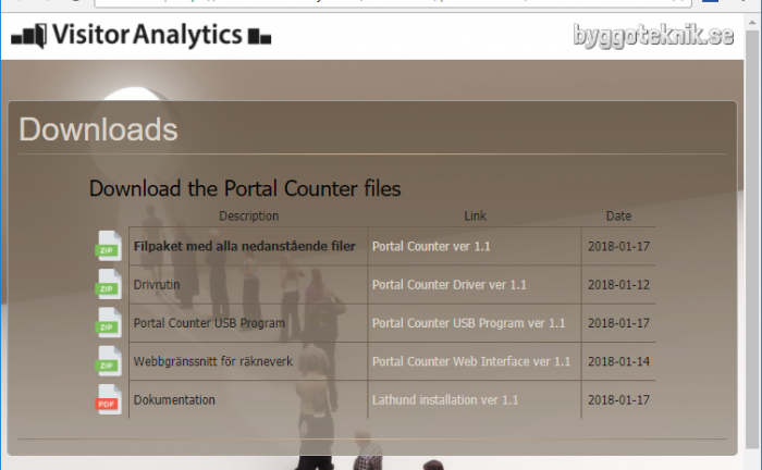 Portal Counter Downloads